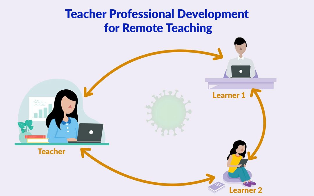 Teacher Professional Development for Remote Teaching