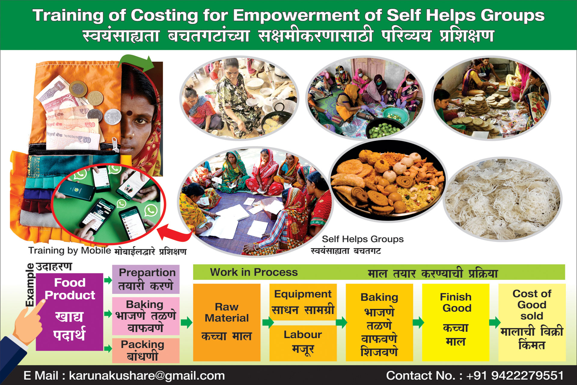 empowerment-of-self-helps-groups