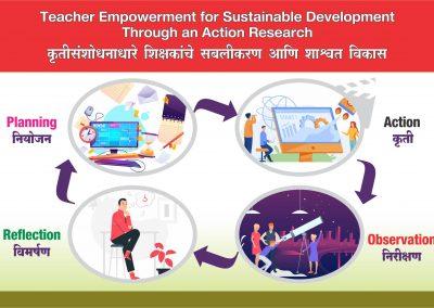 Teacher Empowerment