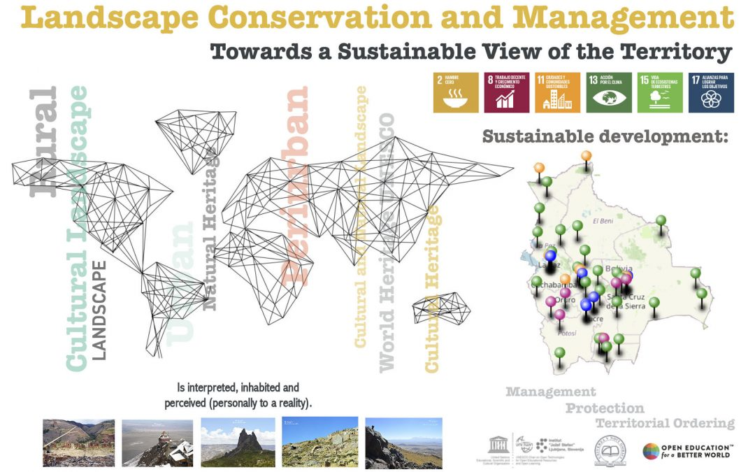 Towards a Sustainable View of the Territory